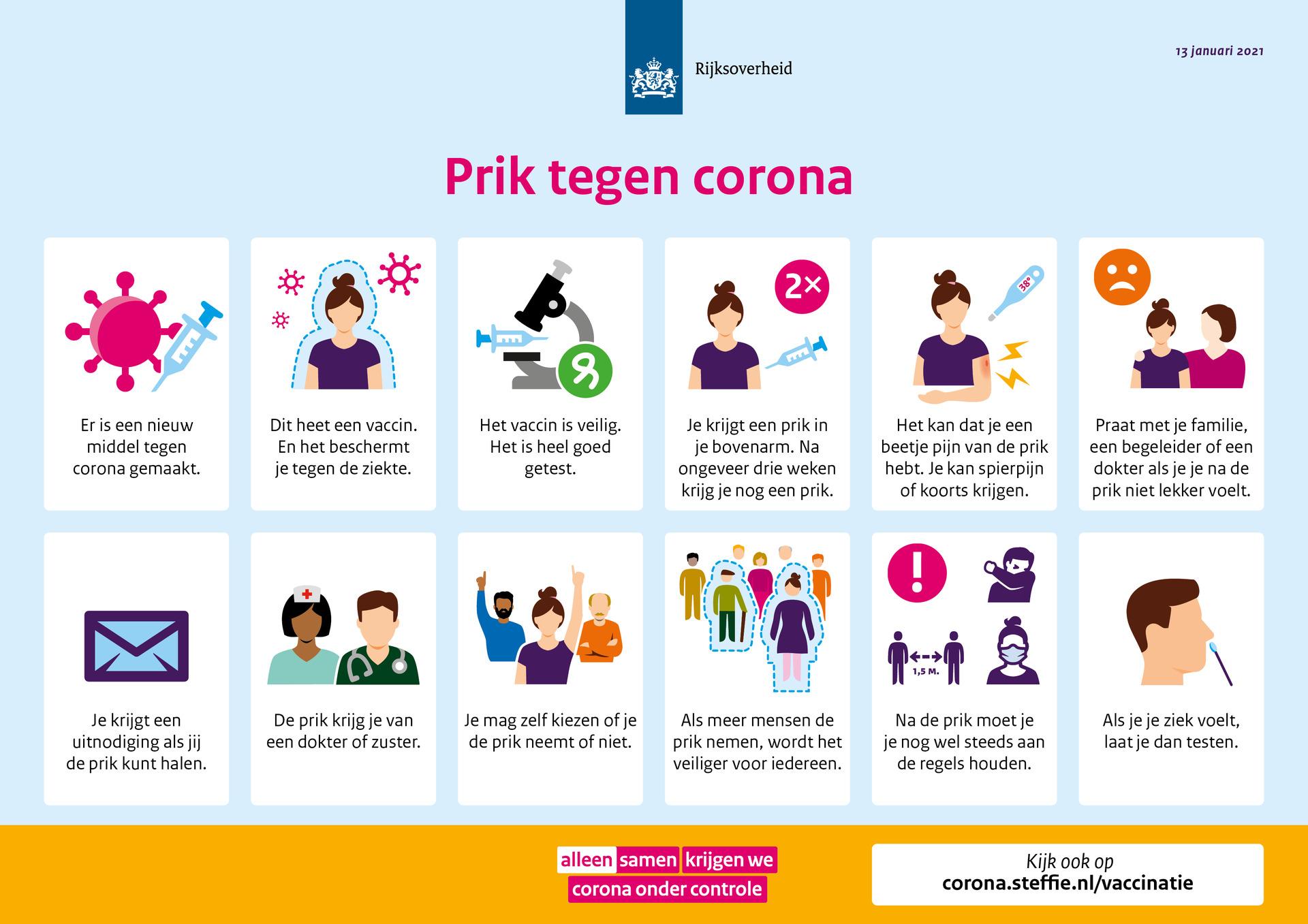 Prik tegen corona
